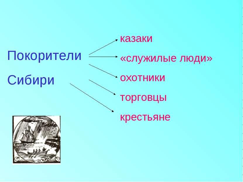 Покорители Сибири казаки «служилые люди» охотники торговцы крестьяне