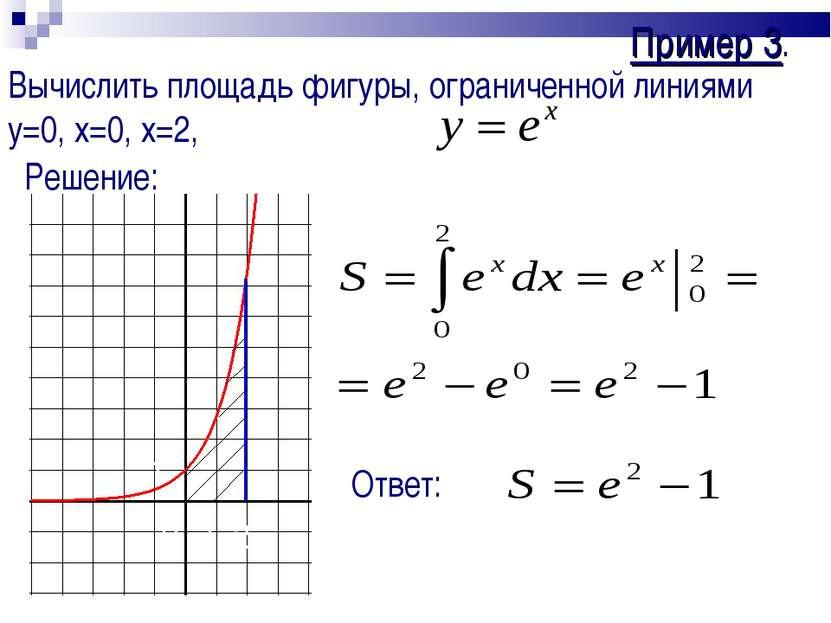 Пример 3. Вычислить площадь фигуры, ограниченной линиями y=0, x=0, x=2, Решен...