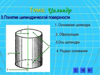 Тема: Цилиндр 2.Понятие цилиндрической поверхности 1 2 3 4 1. Основание цилин...