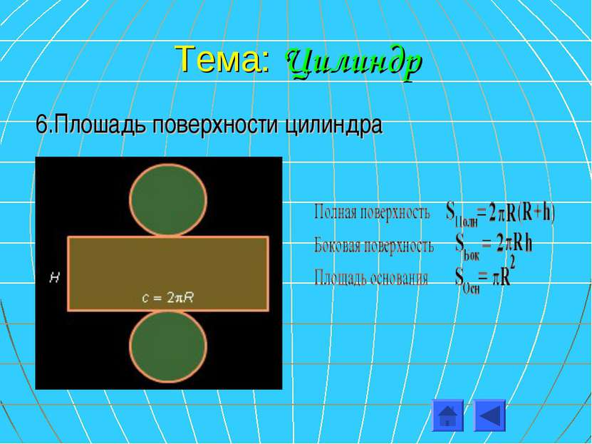 Тема: Цилиндр 6.Плошадь поверхности цилиндра