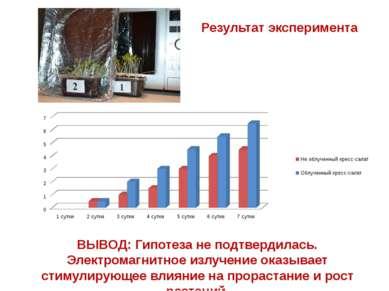 Результат эксперимента ВЫВОД: Гипотеза не подтвердилась. Электромагнитное изл...