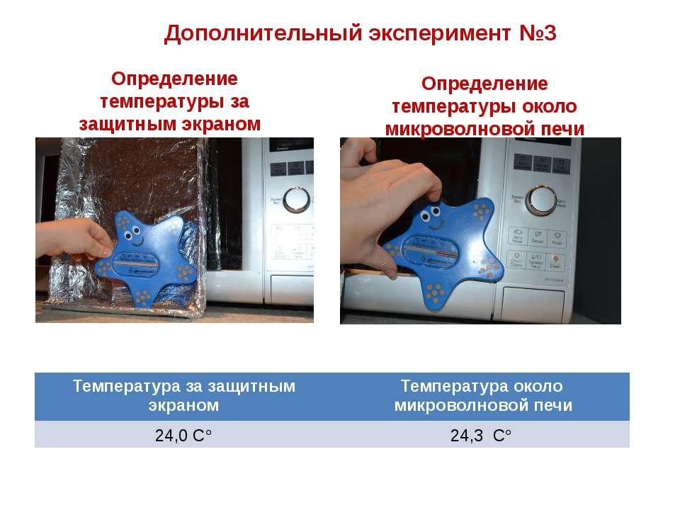 Дополнительный эксперимент №3 Определение температуры за защитным экраном Опр...
