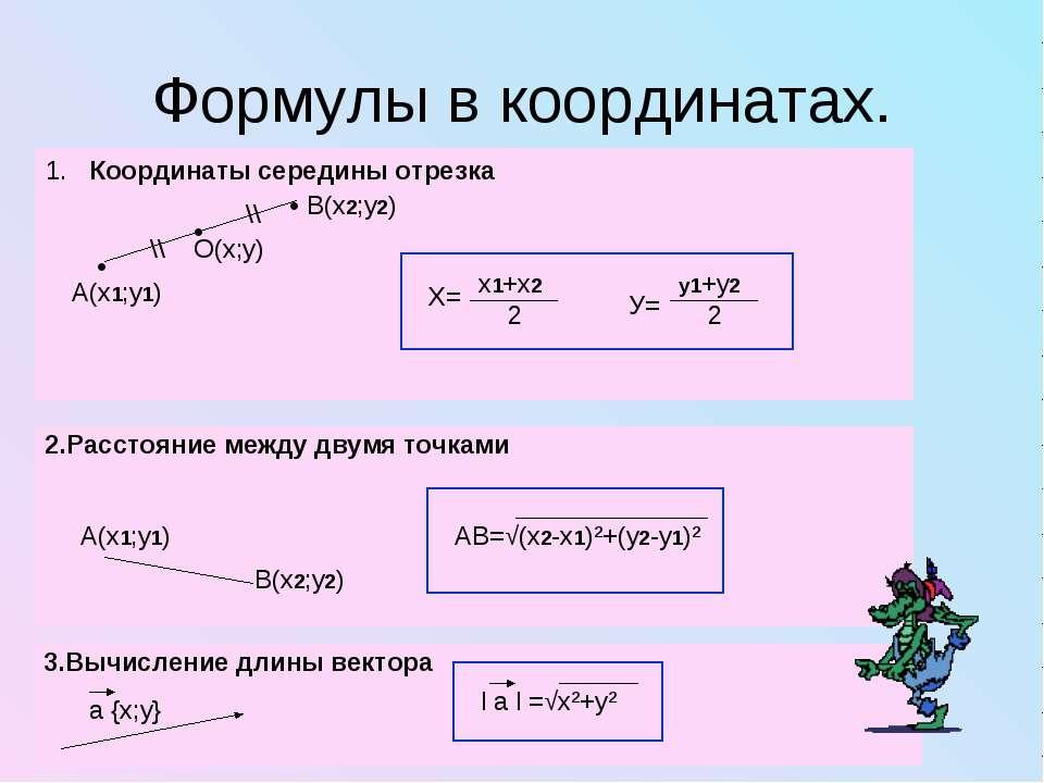 Формулы в координатах. • • 2.Расстояние между двумя точками А(х1;у1) В(х2;у2)...