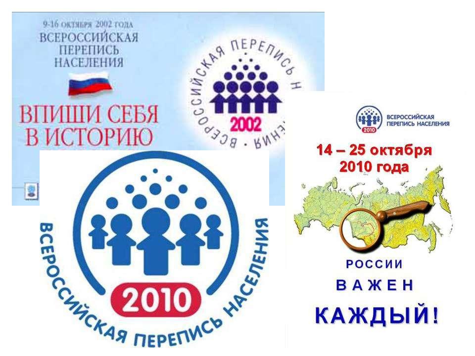 В течение ХХ века Россия пережила несколько демографических кризисов. Использ...