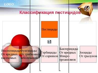 Классификация пестицидов LOGO
