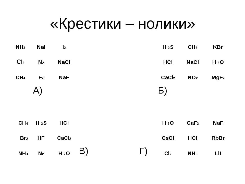 «Крестики – нолики» NH3 NaI I2 H 2S CH4 KBr Cl2 N2 NaCl HCl NaCl H 2O CH4 F2 ...