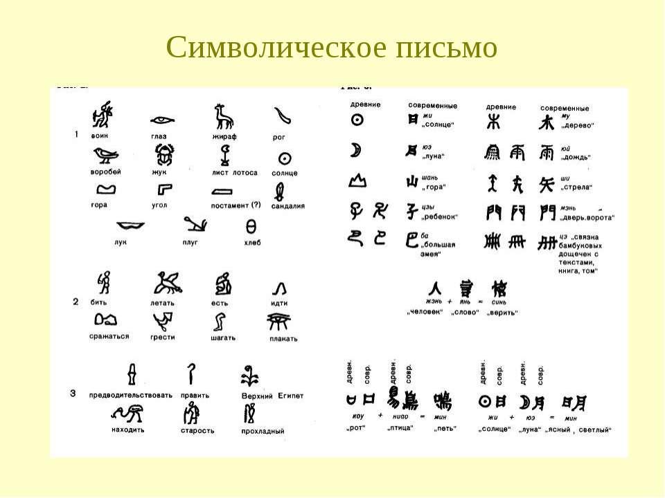 Символическое письмо
