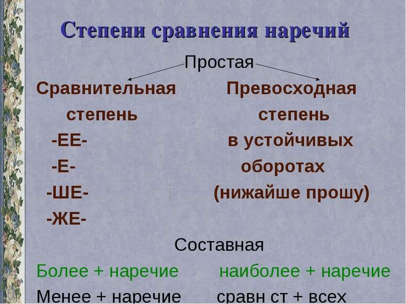 Степени сравнения наречий Простая Сравнительная Превосходная степень степень ...