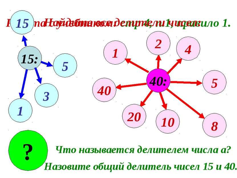 Работа с учебником: стр 4, п.1, правило 1. 15: 40: 1 1 3 5 15 2 4 5 8 10 20 4...