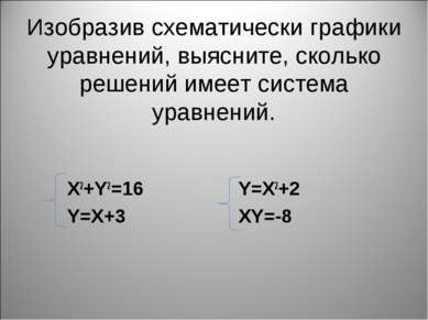 Изобразив схематически графики уравнений, выясните, сколько решений имеет сис...
