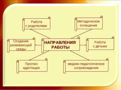 НАПРАВЛЕНИЯ РАБОТЫ Методическое оснащение Создание развивающей среды Работа с...