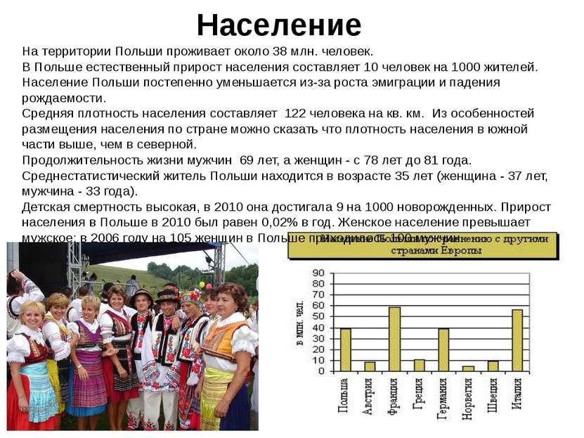Население На территории Польши проживает около 38 млн. человек. В Польше есте...