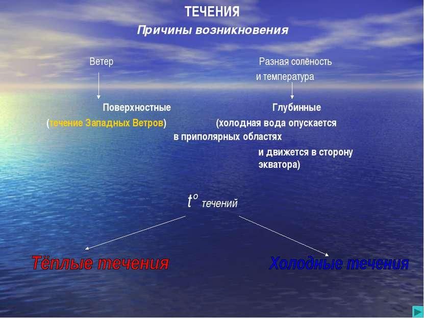 ТЕЧЕНИЯ Причины возникновения Ветер Разная солёность и температура Поверхност...