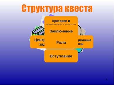 * Вступление Центральное задание Информационные ресурсы Роли Описание процеду...