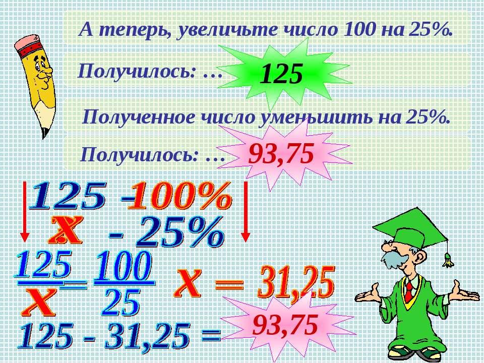 А теперь, увеличьте число 100 на 25%. Получилось: … Полученное число уменьшит...