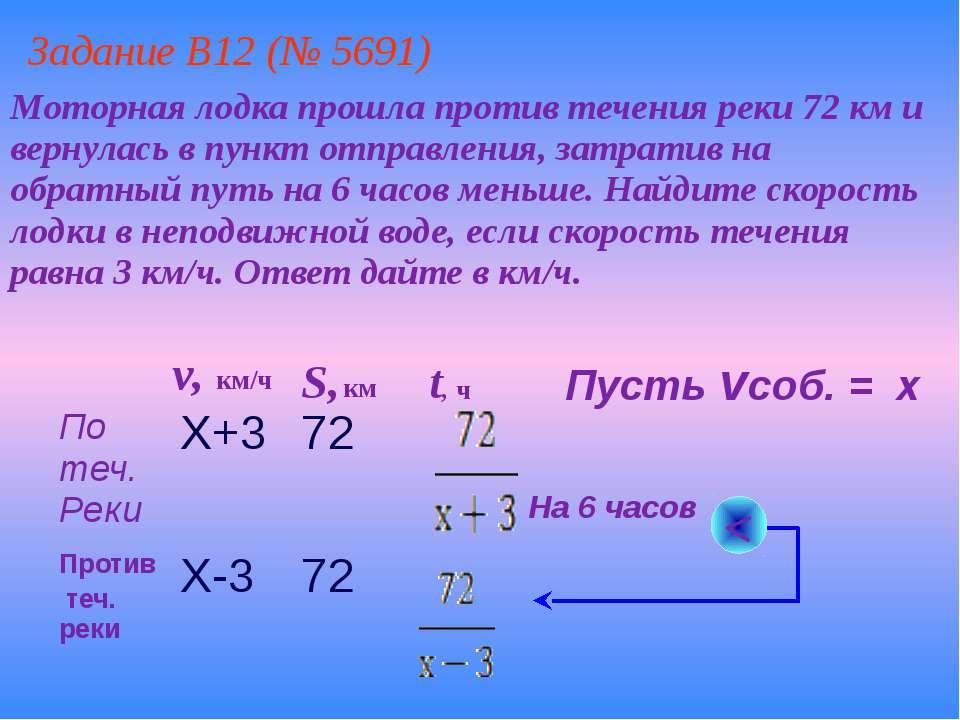 На 6 часов Пусть vсоб. = x S, км t, ч < Задание B12 (№ 5691) Моторная лодка п...