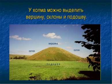 У холма можно выделить вершину, склоны и подошву. вершина склон склон п о д о...