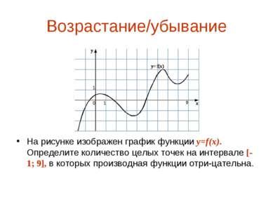 Возрастание/убывание На рисунке изображен график функции y=f(x). Определите к...