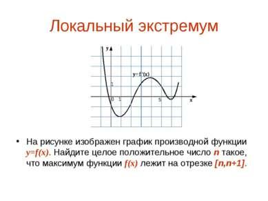 Локальный экстремум На рисунке изображен график производной функции y=f(x). Н...