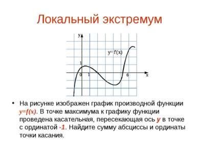 Локальный экстремум На рисунке изображен график производной функции y=f(x). В...
