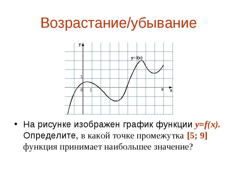 Возрастание/убывание На рисунке изображен график функции y=f(x). Определите, ...