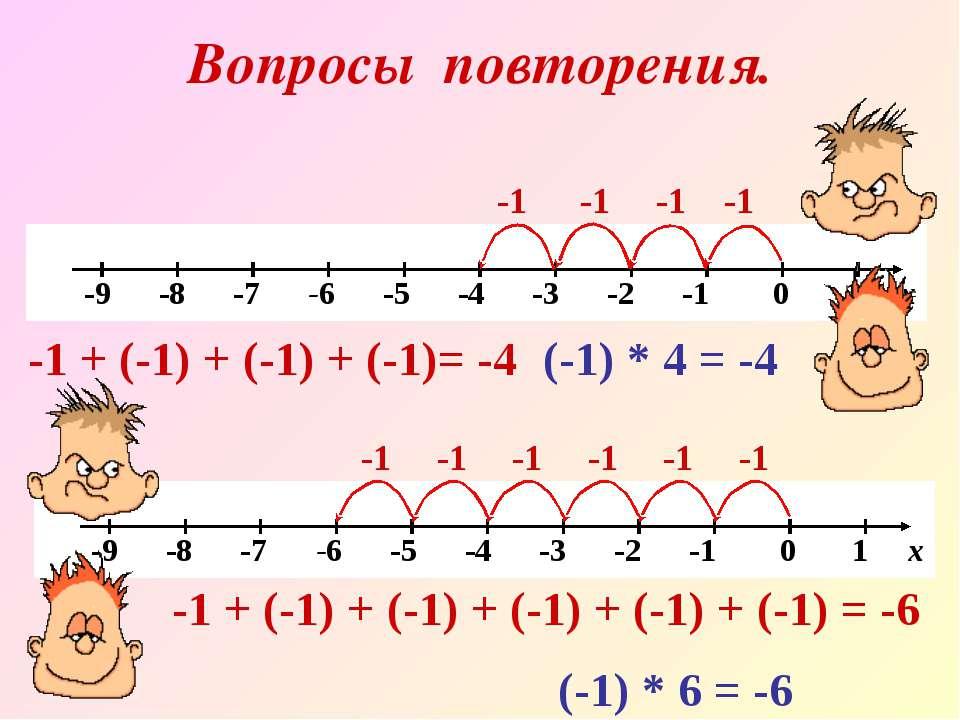 Вопросы повторения. -1 -1 -1 -1 + (-1) + (-1) + (-1)= -4 (-1) * 4 = -4 -1 -1 ...