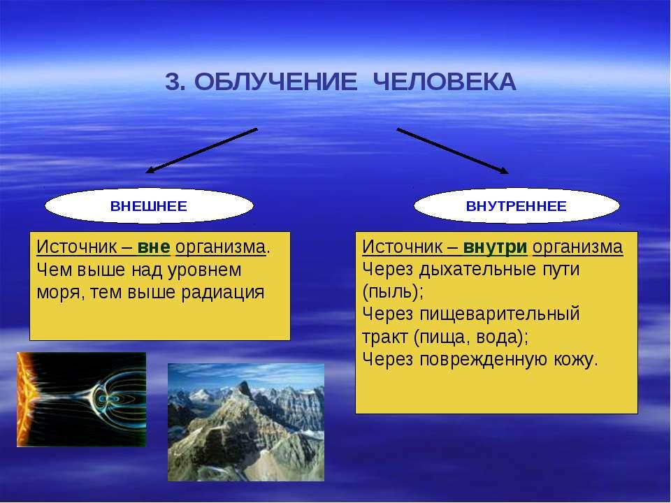 3. ОБЛУЧЕНИЕ ЧЕЛОВЕКА