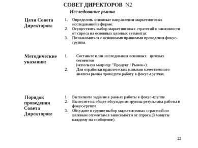* СОВЕТ ДИРЕКТОРОВ N2 Исследование рынка Цели Совета Директоров: Определить о...