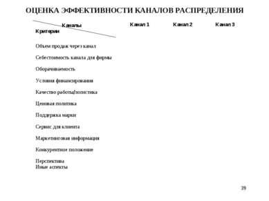 * ОЦЕНКА ЭФФЕКТИВНОСТИ КАНАЛОВ РАСПРЕДЕЛЕНИЯ Каналы Критерии Канал 1 Канал 2 ...