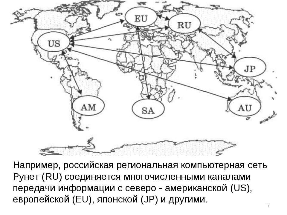 * Например, российская региональная компьютерная сеть Рунет (RU) соединяется ...