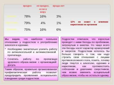 Типы профилактических мероприятий: предупреждающие возникновение обстоятельст...
