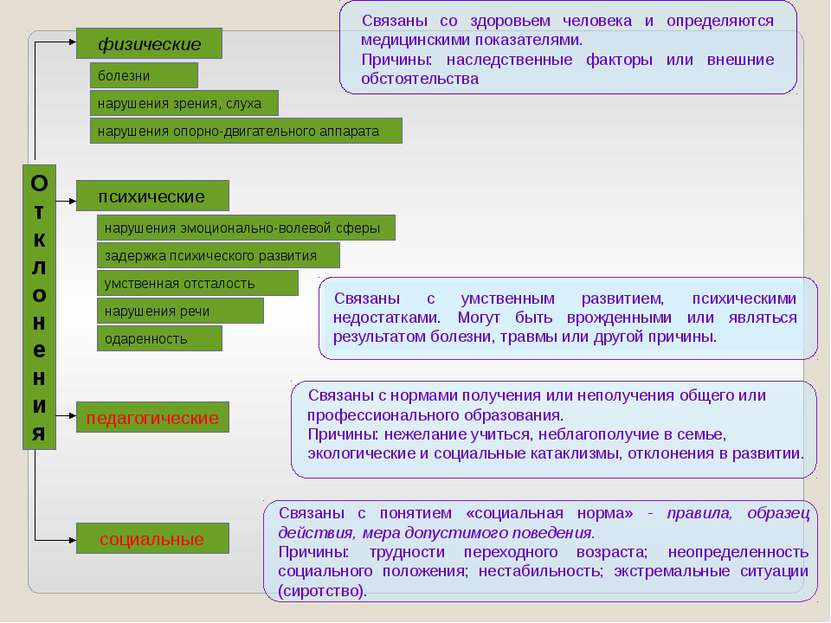 Индивидуально-ориентированная система обучения - средство сохранения психологического здоровья учащихся сверкунова мс