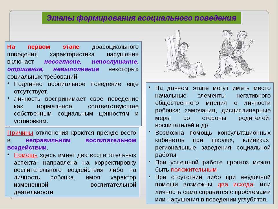 На третьем этапе асоциального поведения характеристика включает: рецидивы про...