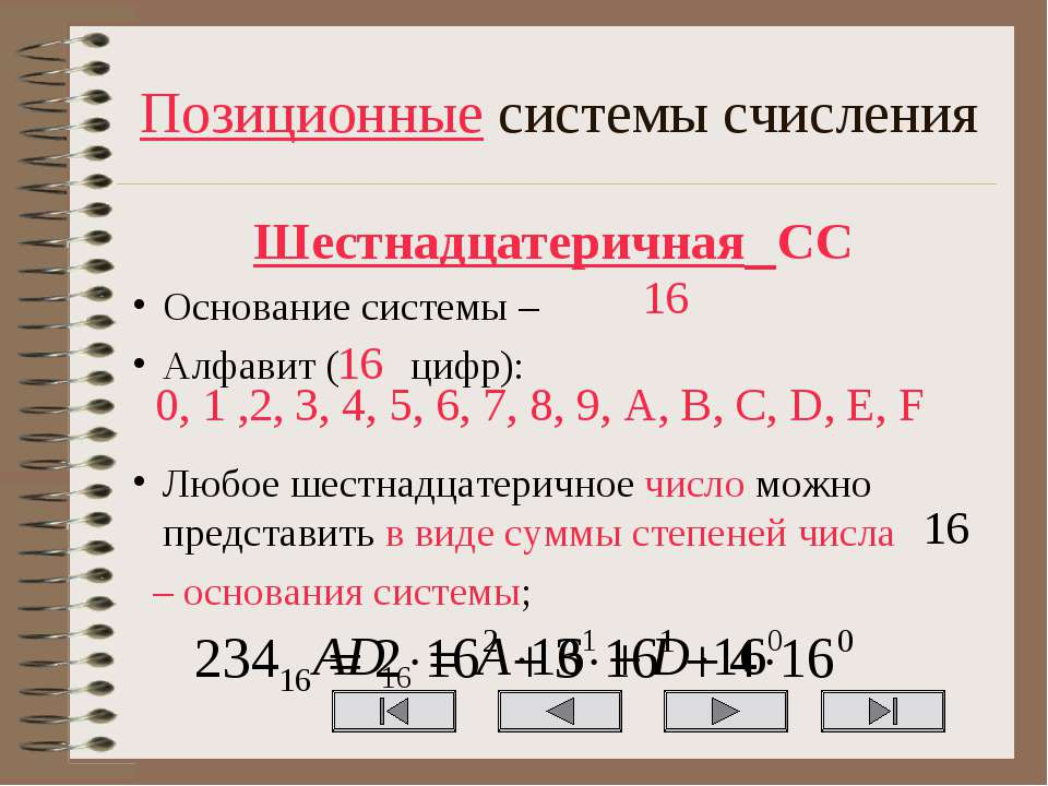 Позиционные системы счисления Шестнадцатеричная СС Основание системы – Алфави...