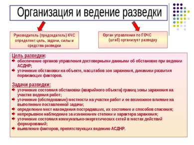 * Руководитель (председатель) КЧС определяет цель, задачи, силы и средства ра...