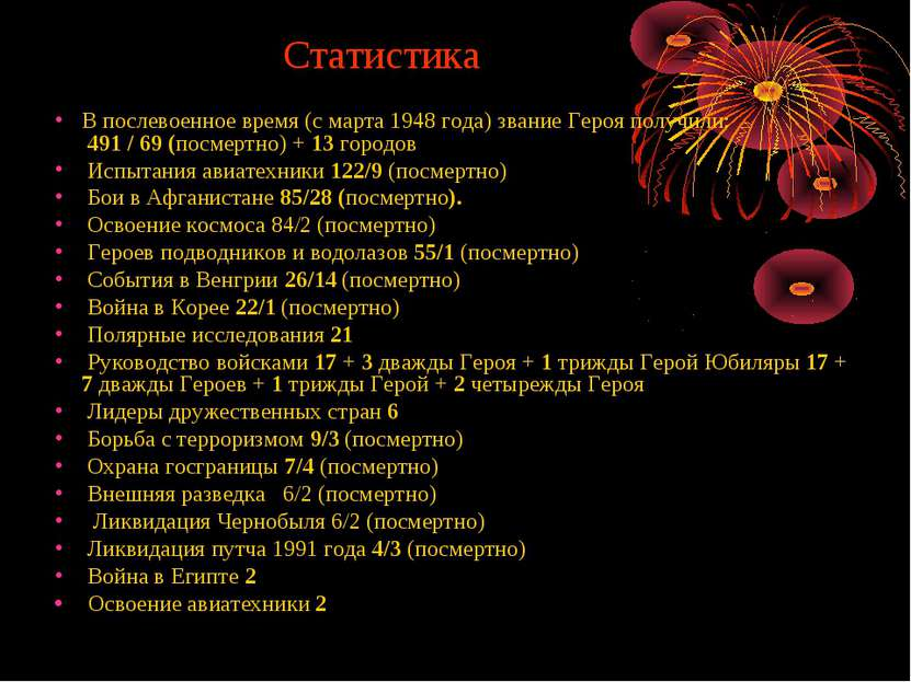 Статистика В послевоенное время (с марта 1948 года) звание Героя получили: 49...