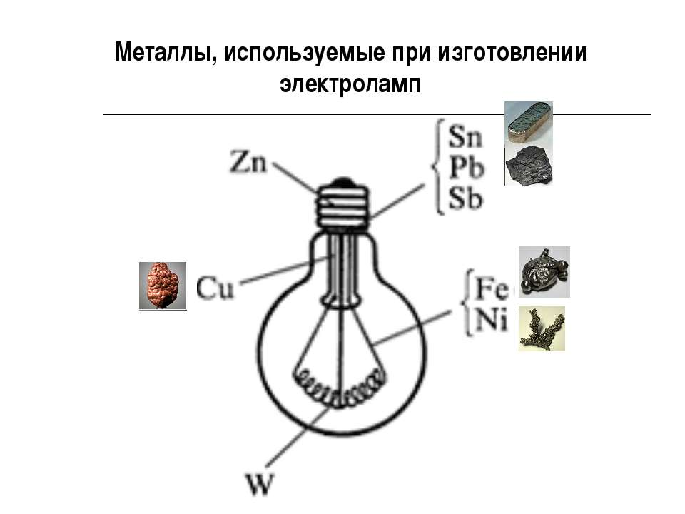 Металлы, используемые при изготовлении электроламп