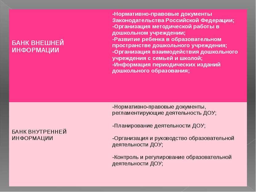 БАНК ВНЕШНЕЙ ИНФОРМАЦИИ -Нормативно-правовые документы Законодательства Росси...