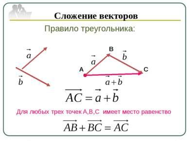 Сложение векторов Правило треугольника: А В С Для любых трех точек A,B,C имее...