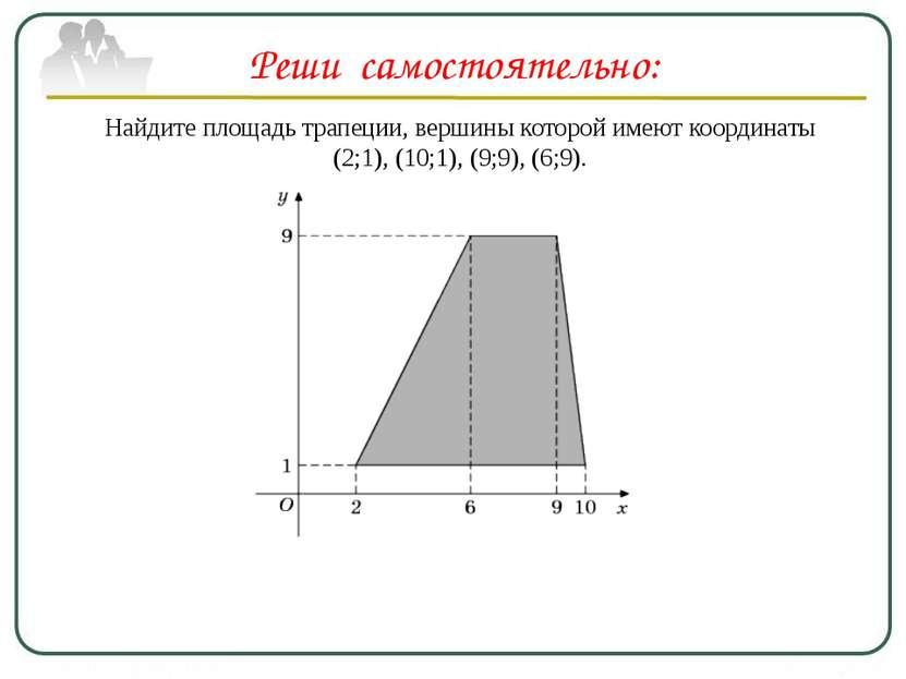 Найдите площадь трапеции, вершины которой имеют координаты (2;1), (10;1), (9;...