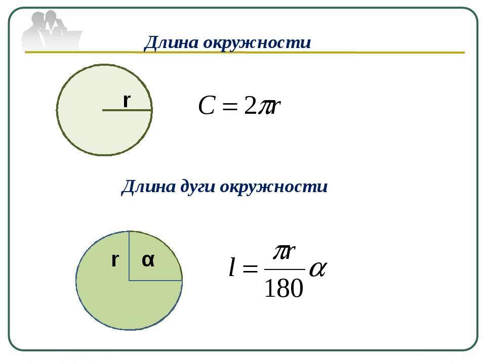 Длина окружности r Длина дуги окружности r α