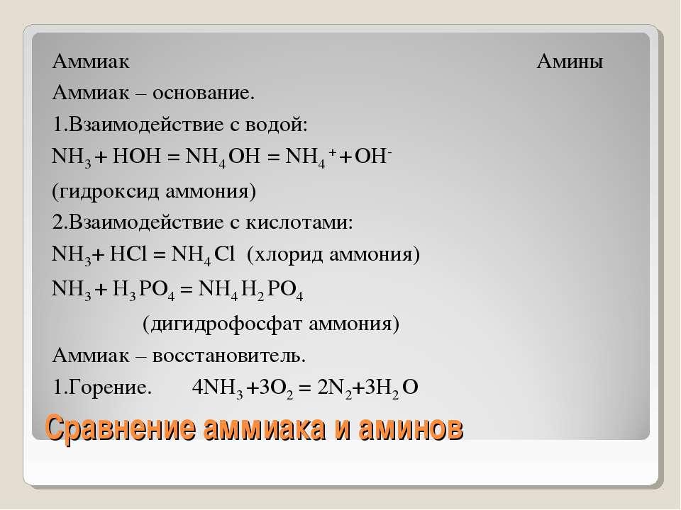 Сравнение аммиака и аминов Аммиак Амины Аммиак – основание. 1.Взаимодействие ...