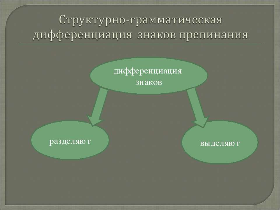 дифференциация знаков разделяют выделяют