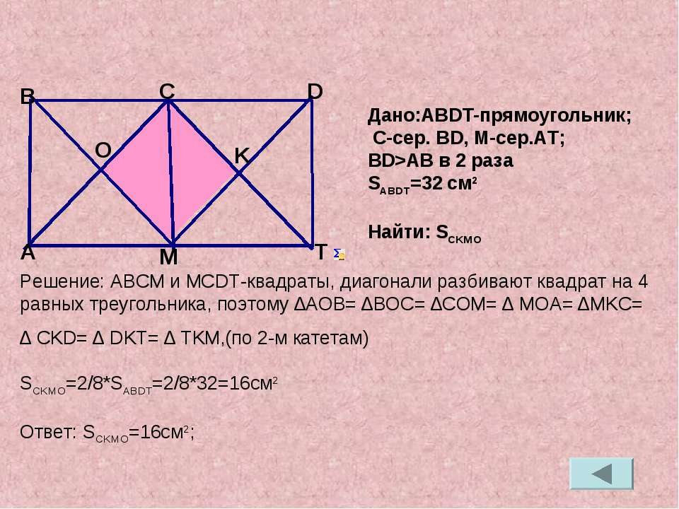 Решение: АВСМ и МСDT-квадраты, диагонали разбивают квадрат на 4 равных треуго...