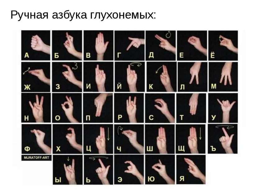 Ручная азбука глухонемых: