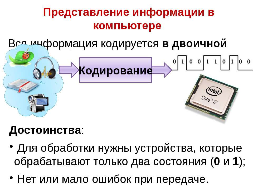 Представление информации в компьютере Вся информация кодируется в двоичной фо...