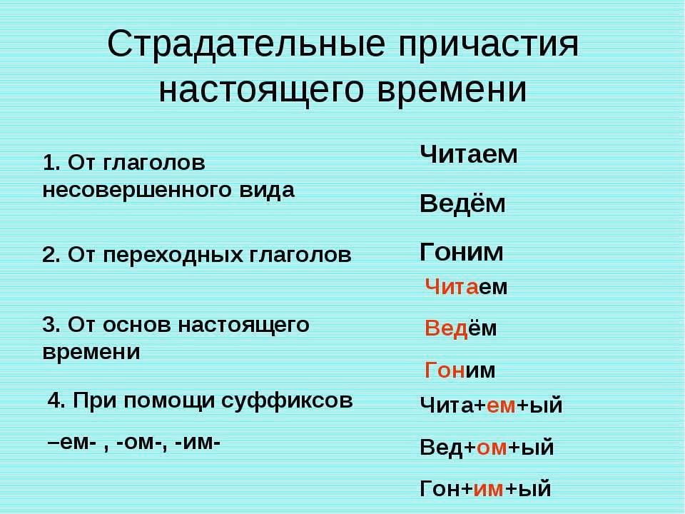 Страдательные причастия настоящего времени 1. От глаголов несовершенного вида...