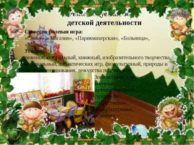 Рекомендуемые зоны детской деятельности Сюжетно-ролевая игра: «Семья», «Магаз...