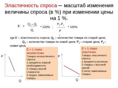 Эластичность спроса – масштаб изменения величины спроса (в %) при изменении ц...
