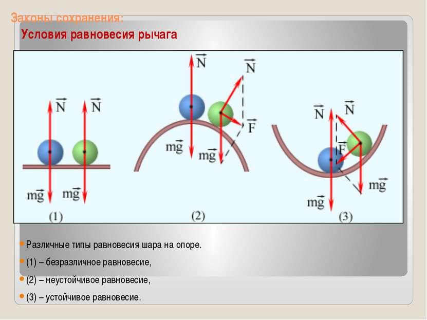 Законы сохранения: Условия равновесия рычага Различные типы равновесия шара н...